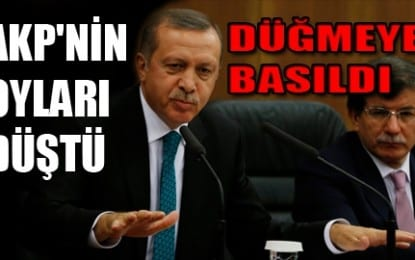 AKP'nin Hedefi