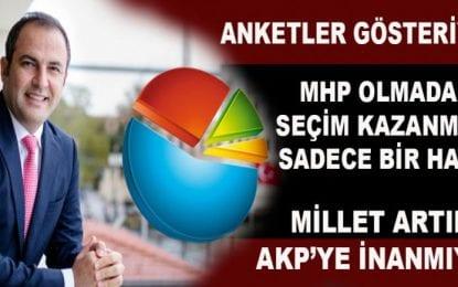 Büyükşehirler'de AKP'nin oyu düşüyor