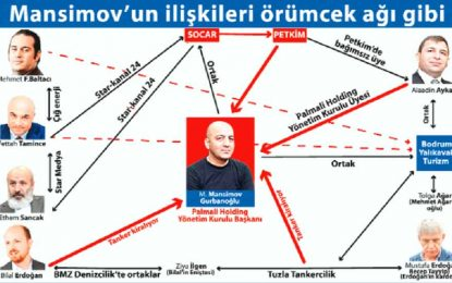 Ucu Erdoğan Ailesi'ne dokunan FETÖ soruşturması başladı