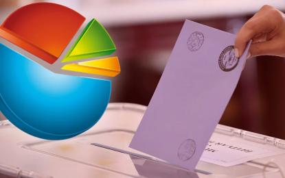 Seçim anketi sonuçları: Sürpriz sonuçlar! AKP ile MHP'ye kötü haber
