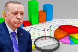 Babacan, AKP'nin oy kaybını devam ettirdiği son anketleri yazdı!