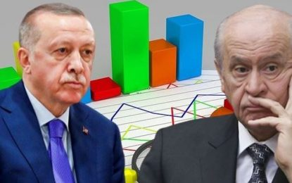 Son anket: MHP'de AK Parti ittifakı rahatsızlığında dikkat çeken sonuç